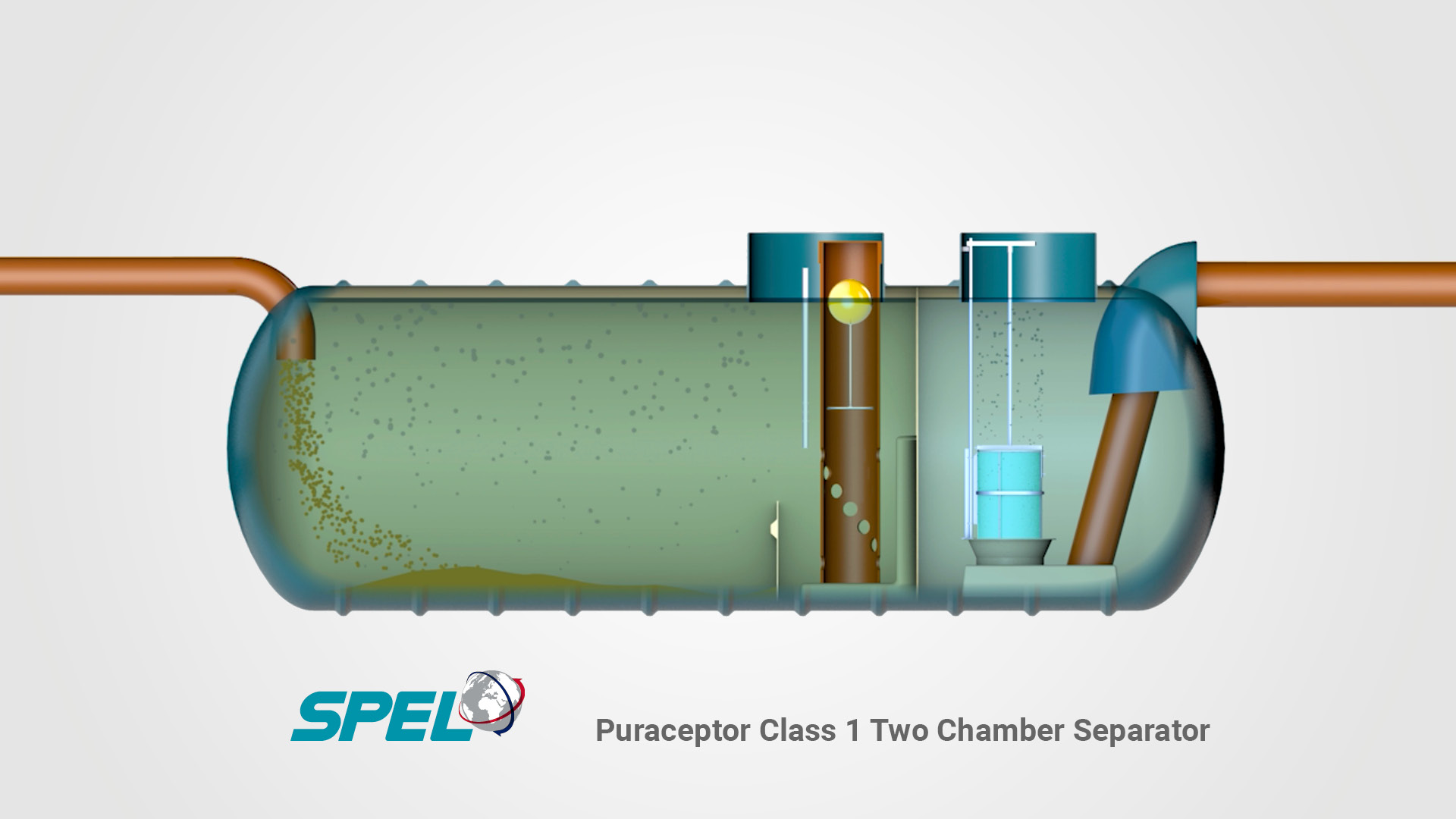 Watch An Overview Video Of The Spel Puraceptor Class 1 Two